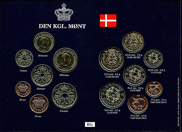 Briefmarken Münzen Am Dom Dänemark Kursmünzsatz 2001