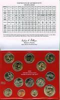 KMS, Quarter-  und  Dollarserie Präsidenten 2012 unc.